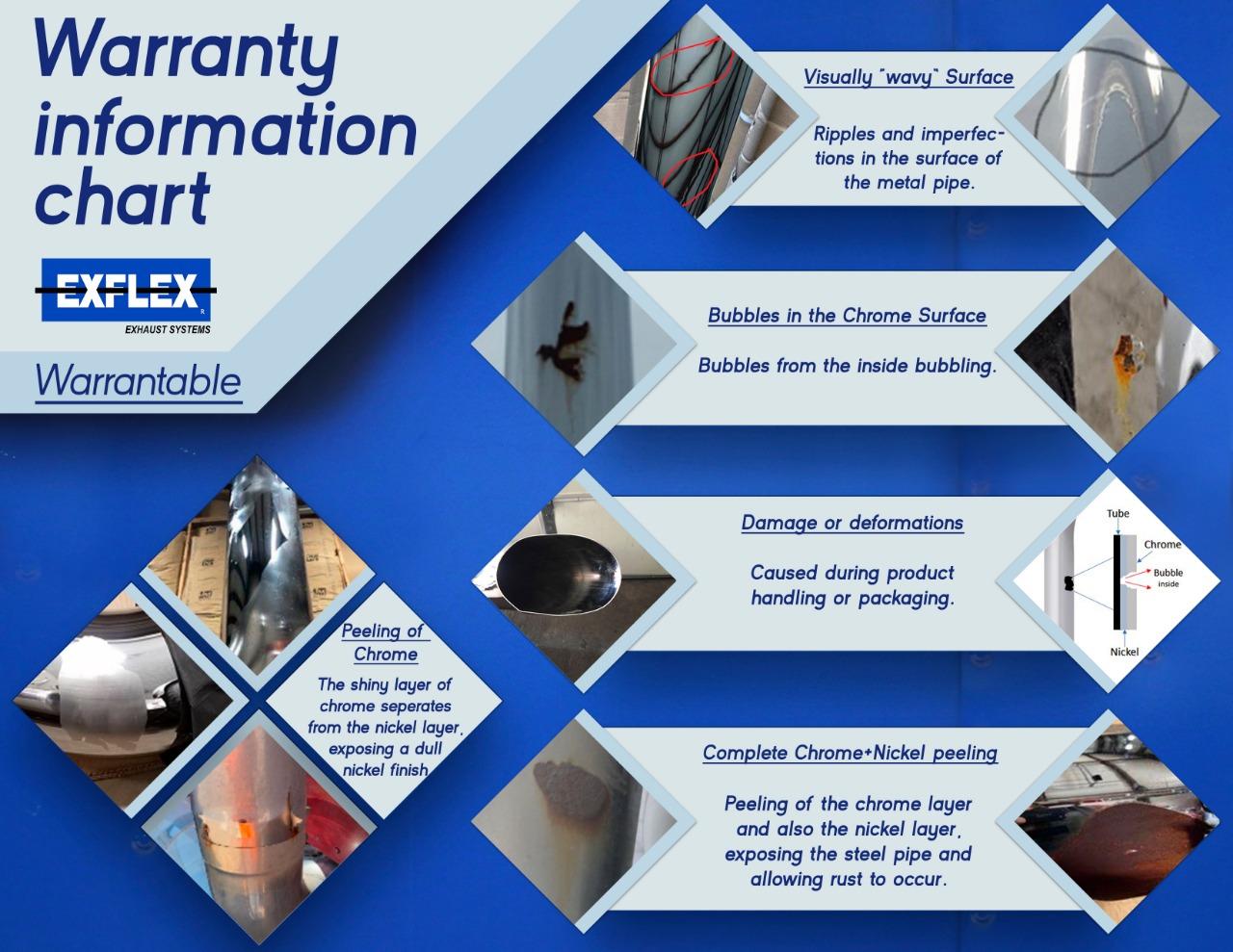 Warranty - ExflexChrome